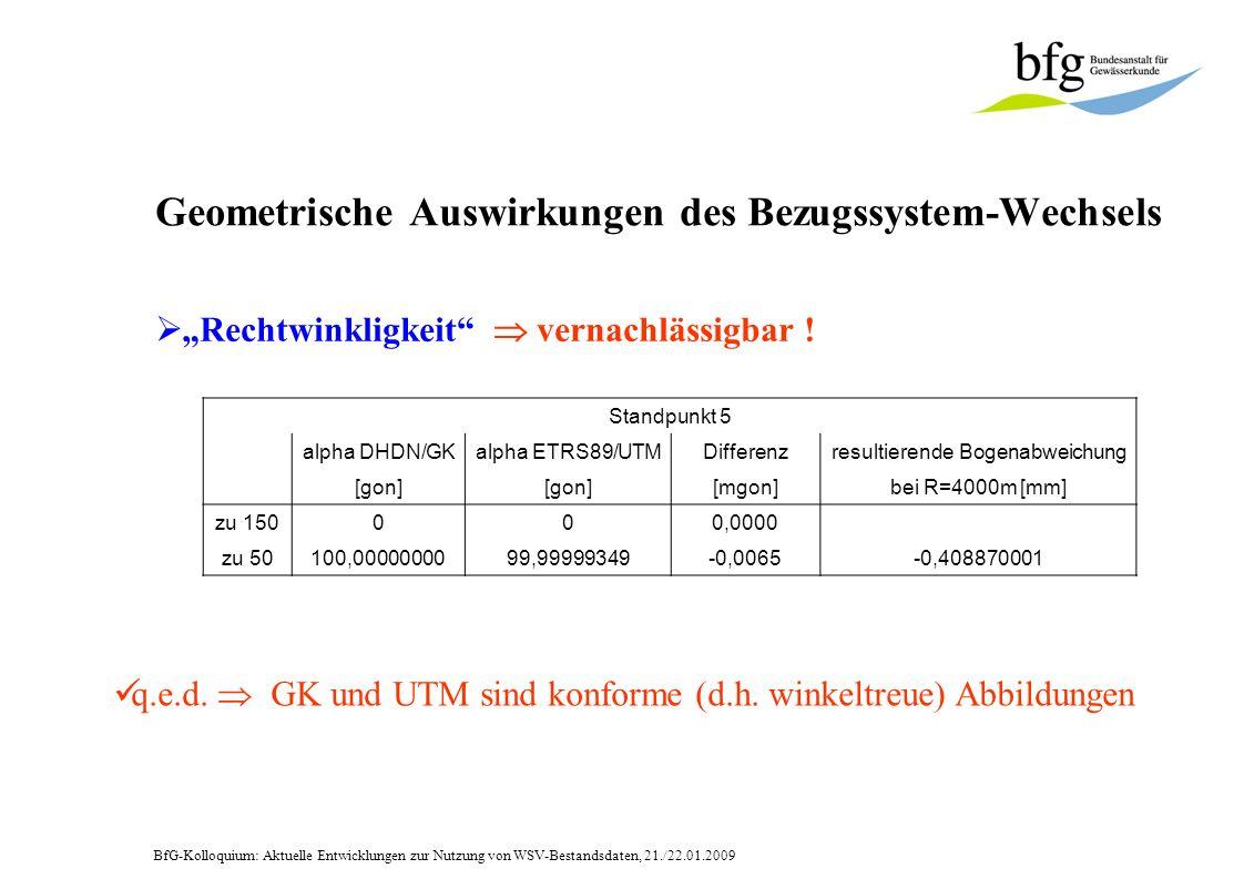 BfG-Kolloquium: Aktuelle Entwicklungen zur Nutzung von WSV-Bestandsdaten, 21./22.01.2009 Geometrische Auswirkungen des Bezugssystem-Wechsels Verdrehung von Gitternord vernachlässigbar .