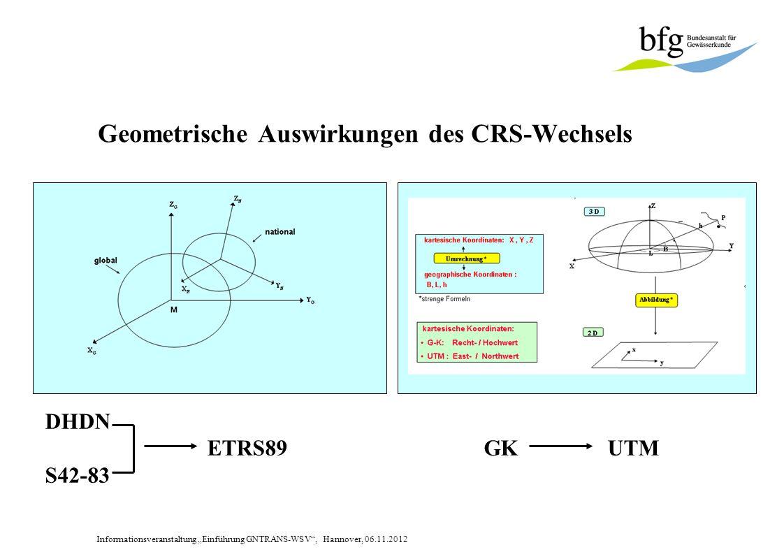 Informationsveranstaltung Einführung GNTRANS-WSV, Hannover, 06.11.2012 Geometrische Auswirkungen des CRS-Wechsels DHDN ETRS89 GK UTM S42-83