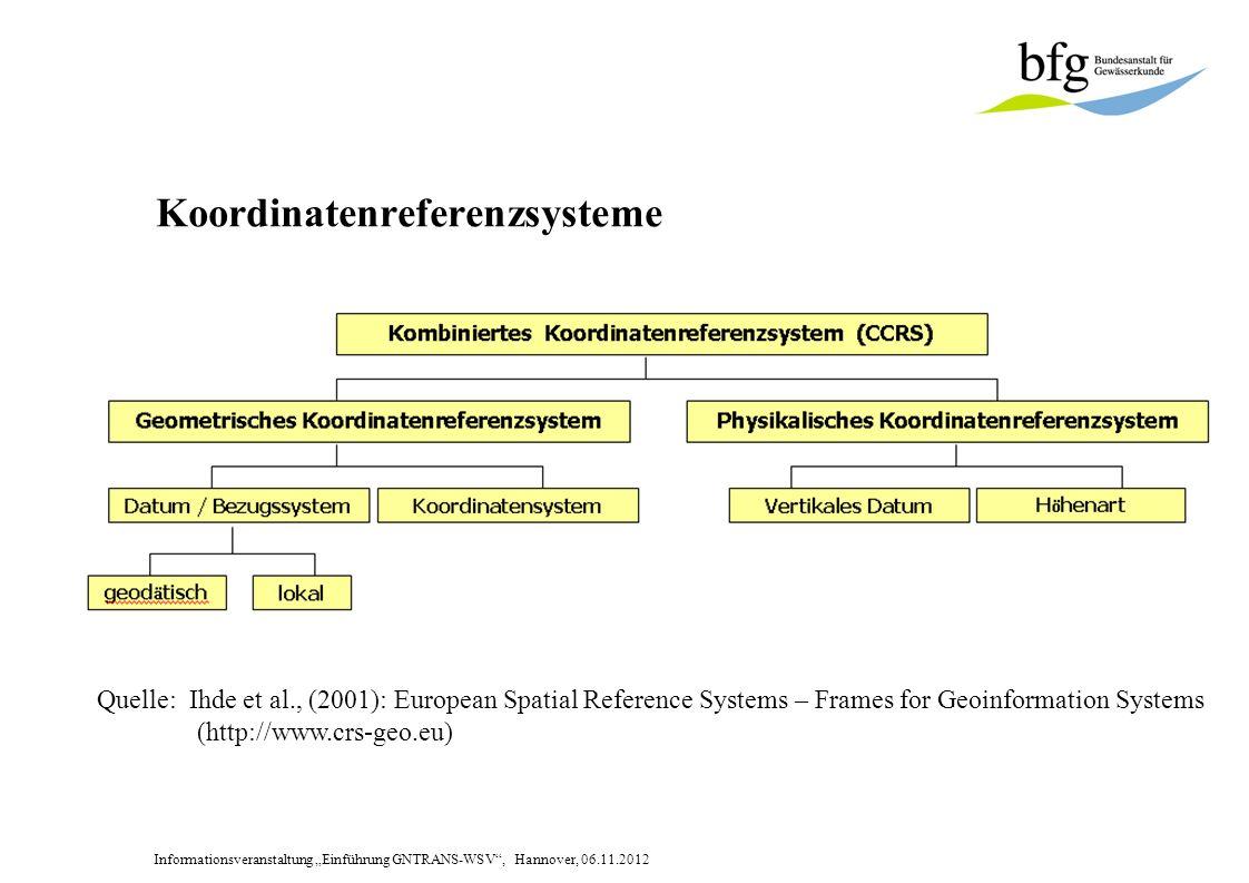 Informationsveranstaltung Einführung GNTRANS-WSV, Hannover, 06.11.2012 Koordinatenreferenzsysteme Quelle: Ihde et al., (2001): European Spatial Reference Systems – Frames for Geoinformation Systems (http://www.crs-geo.eu)