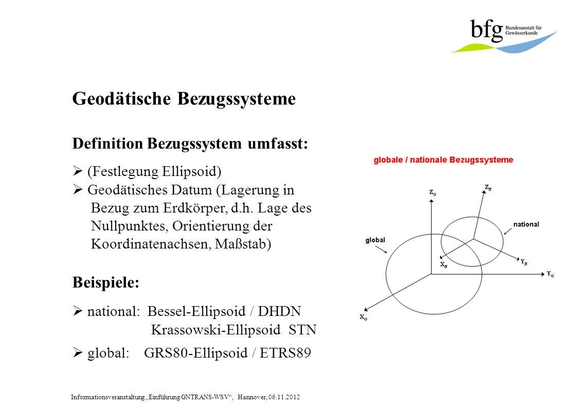 Informationsveranstaltung Einführung GNTRANS-WSV, Hannover, 06.11.2012 Geodätische Bezugssysteme Definition Bezugssystem umfasst: (Festlegung Ellipsoid) Geodätisches Datum (Lagerung in Bezug zum Erdkörper, d.h.
