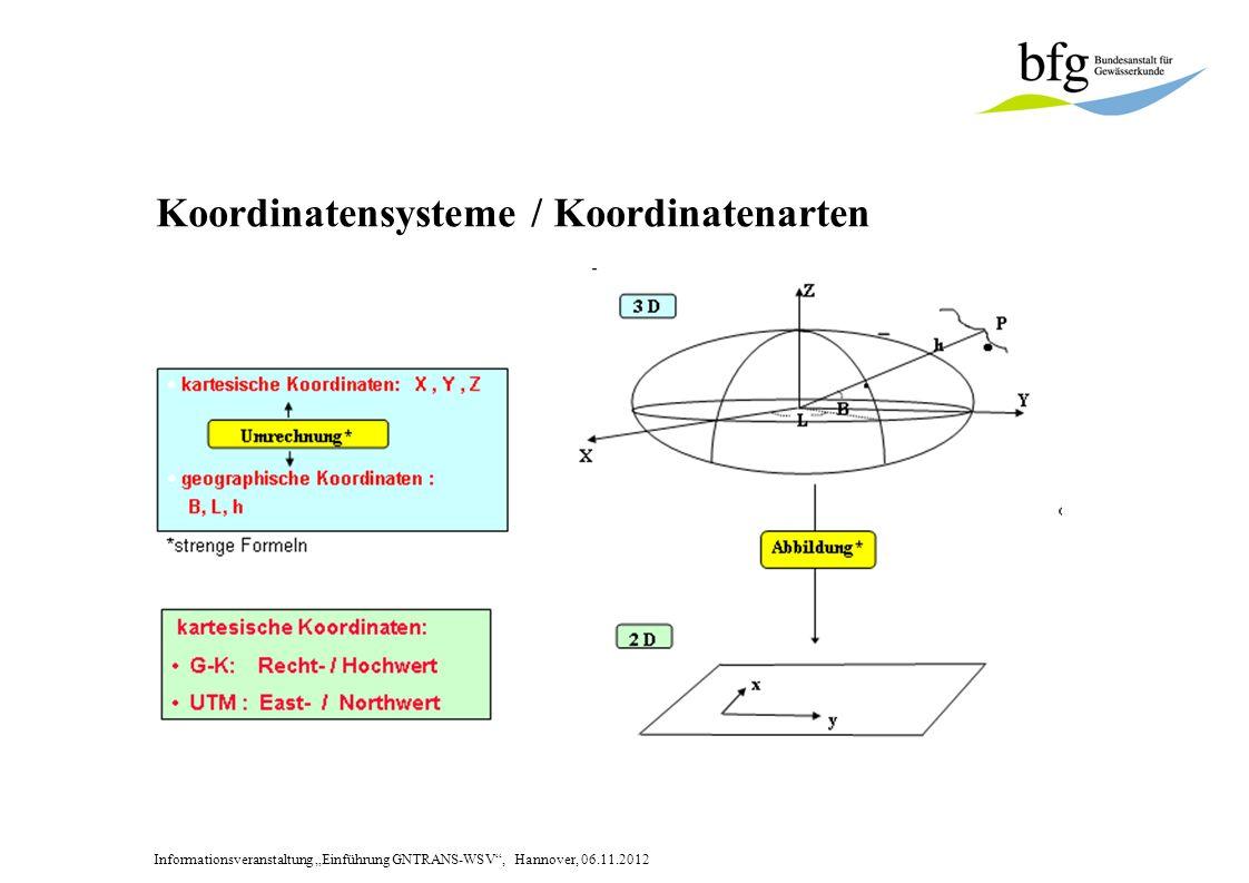 Informationsveranstaltung Einführung GNTRANS-WSV, Hannover, 06.11.2012 Koordinatensysteme / Koordinatenarten