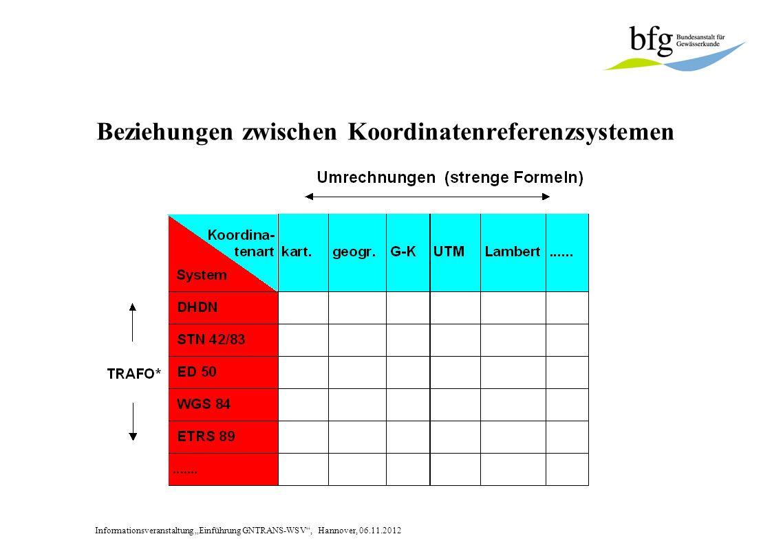 Informationsveranstaltung Einführung GNTRANS-WSV, Hannover, 06.11.2012 Koordinatenreferenzsysteme in Deutschland AdV - Beschlüsse 1991, 1995 Deutsches Hauptdreicksnetz G-K-Koordinaten Staatliches Trigon.