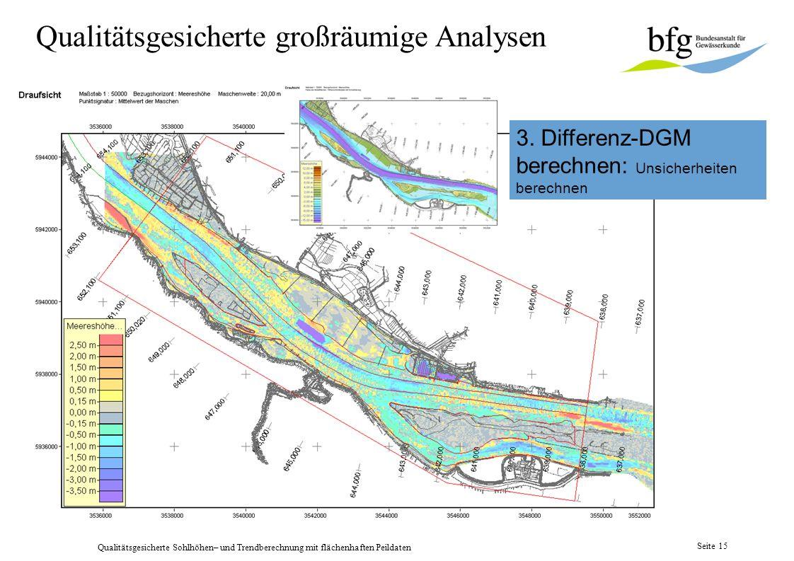 Qualitätsgesicherte Sohlhöhen– und Trendberechnung mit flächenhaften Peildaten Seite 14 DGM 2002 Elbe mit Lühesand Qualitätsgesicherte großräumige Ana