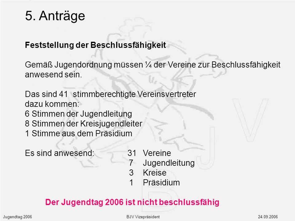 Jugendtag 2006 BJV Vizepräsident 24.09.2006 eingereichte Anträge Antrag 1 der Jugendleitung Antrag 2 der Jugendleitung Antrag 3 des JC Pfaffenweiler Hinweis auf DJB Änderungen (JVV) Die Anträge wurden allen Vereinen mit Post zugesandt