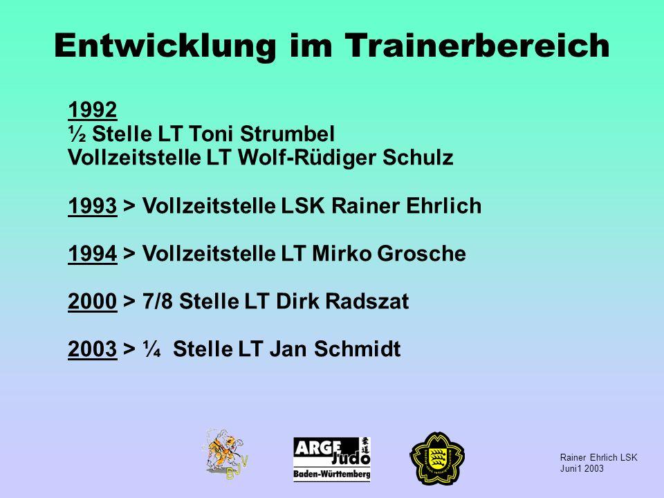 Rainer Ehrlich LSK Juni1 2003 Entwicklung im Trainerbereich 1992 ½ Stelle LT Toni Strumbel Vollzeitstelle LT Wolf-Rüdiger Schulz 1993 > Vollzeitstelle