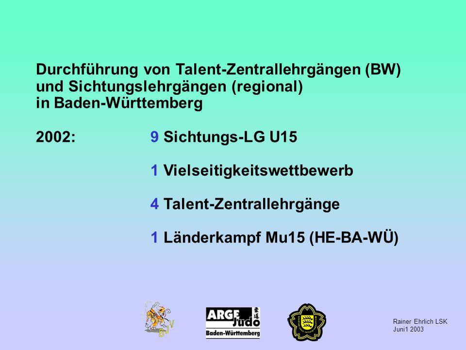 Rainer Ehrlich LSK Juni1 2003 Durchführung von Talent-Zentrallehrgängen (BW) und Sichtungslehrgängen (regional) in Baden-Württemberg 2002: 9 Sichtungs