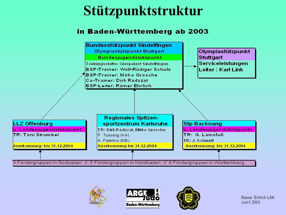Rainer Ehrlich LSK Juni1 2003 Stützpunktstruktur