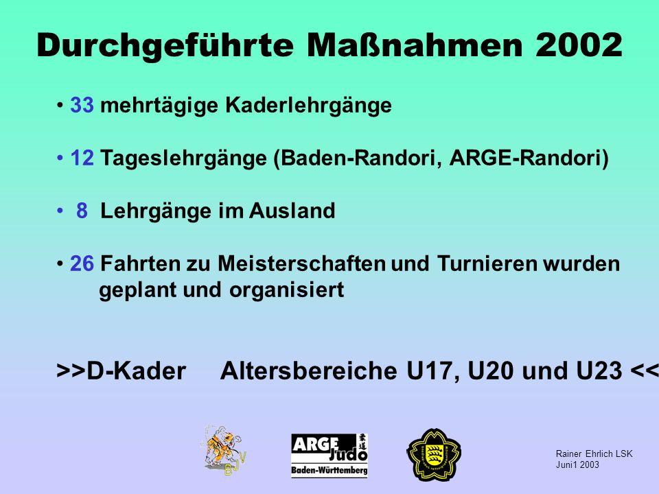Durchgeführte Maßnahmen 2002 33 mehrtägige Kaderlehrgänge 12 Tageslehrgänge (Baden-Randori, ARGE-Randori) 8 Lehrgänge im Ausland 26 Fahrten zu Meister