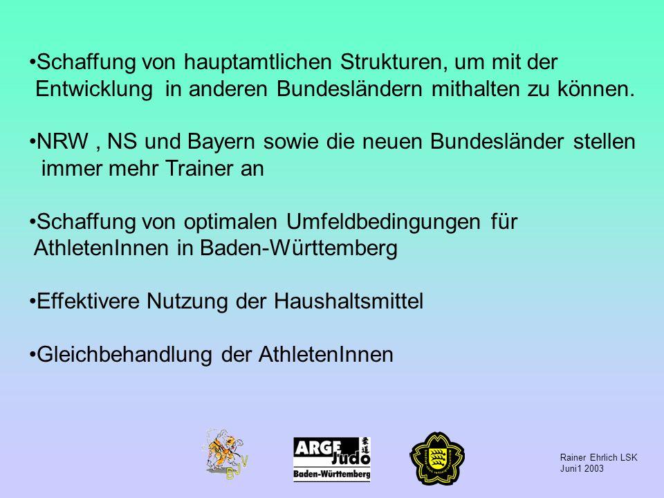 Rainer Ehrlich LSK Juni1 2003 Schaffung von hauptamtlichen Strukturen, um mit der Entwicklung in anderen Bundesländern mithalten zu können. NRW, NS un