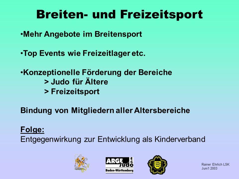 Rainer Ehrlich LSK Juni1 2003 Breiten- und Freizeitsport Mehr Angebote im Breitensport Top Events wie Freizeitlager etc. Konzeptionelle Förderung der