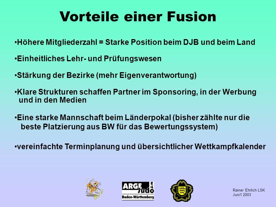 Rainer Ehrlich LSK Juni1 2003 Vorteile einer Fusion Höhere Mitgliederzahl = Starke Position beim DJB und beim Land Einheitliches Lehr- und Prüfungswes