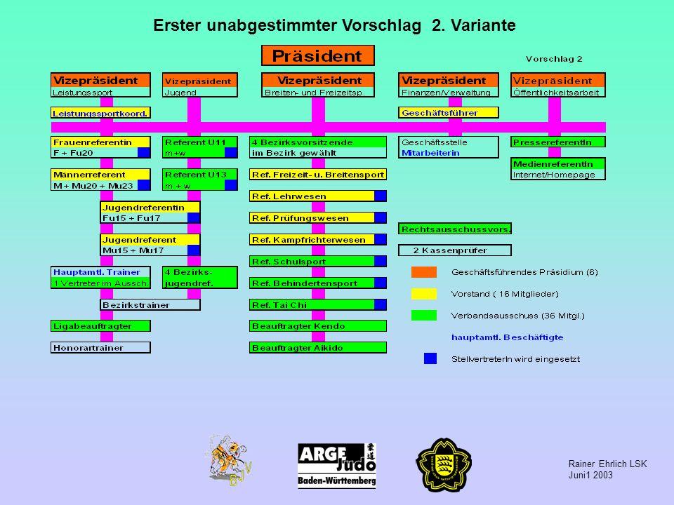 Rainer Ehrlich LSK Juni1 2003 Erster unabgestimmter Vorschlag 2. Variante