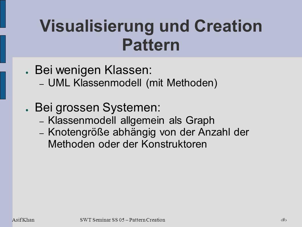 Asif Khan 19 SWT Seminar SS 05 – Pattern Creation Visualisierung und Creation Pattern Bei wenigen Klassen: – UML Klassenmodell (mit Methoden) Bei gros