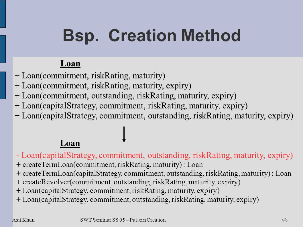 Asif Khan 7 SWT Seminar SS 05 – Pattern Creation Bsp. Creation Method Loan + Loan(commitment, riskRating, maturity) + Loan(commitment, riskRating, mat