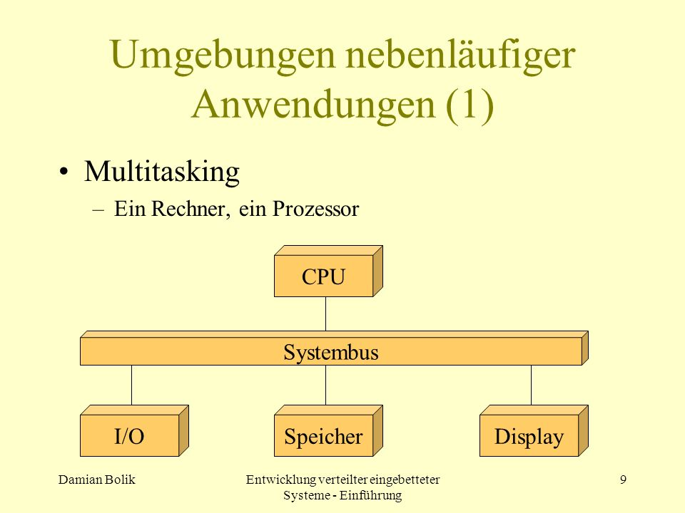 Damian BolikEntwicklung verteilter eingebetteter Systeme - Einführung 9 Umgebungen nebenläufiger Anwendungen (1) Multitasking –Ein Rechner, ein Prozes