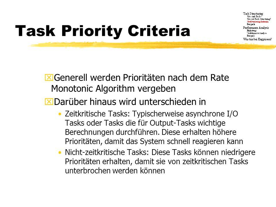Task Priority Criteria xGenerell werden Prioritäten nach dem Rate Monotonic Algorithm vergeben xDarüber hinaus wird unterschieden in Zeitkritische Tas
