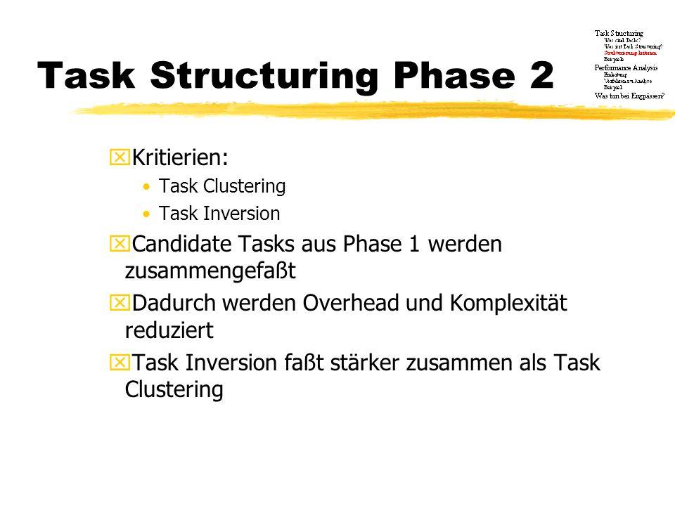 Task Structuring Phase 2 xKritierien: Task Clustering Task Inversion xCandidate Tasks aus Phase 1 werden zusammengefaßt xDadurch werden Overhead und K