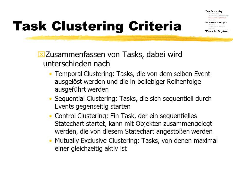 Task Clustering Criteria xZusammenfassen von Tasks, dabei wird unterschieden nach Temporal Clustering: Tasks, die von dem selben Event ausgelöst werde