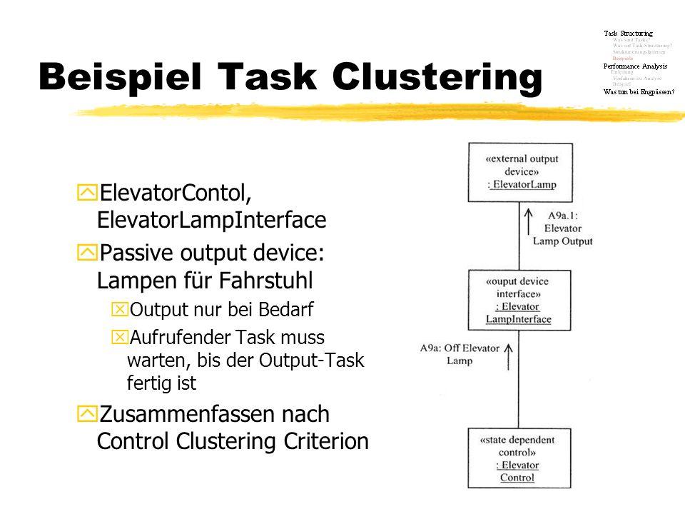 Beispiel Task Clustering yElevatorContol, ElevatorLampInterface yPassive output device: Lampen für Fahrstuhl xOutput nur bei Bedarf xAufrufender Task