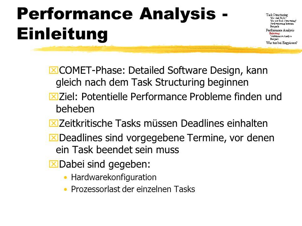 Performance Analysis - Einleitung xCOMET-Phase: Detailed Software Design, kann gleich nach dem Task Structuring beginnen xZiel: Potentielle Performanc