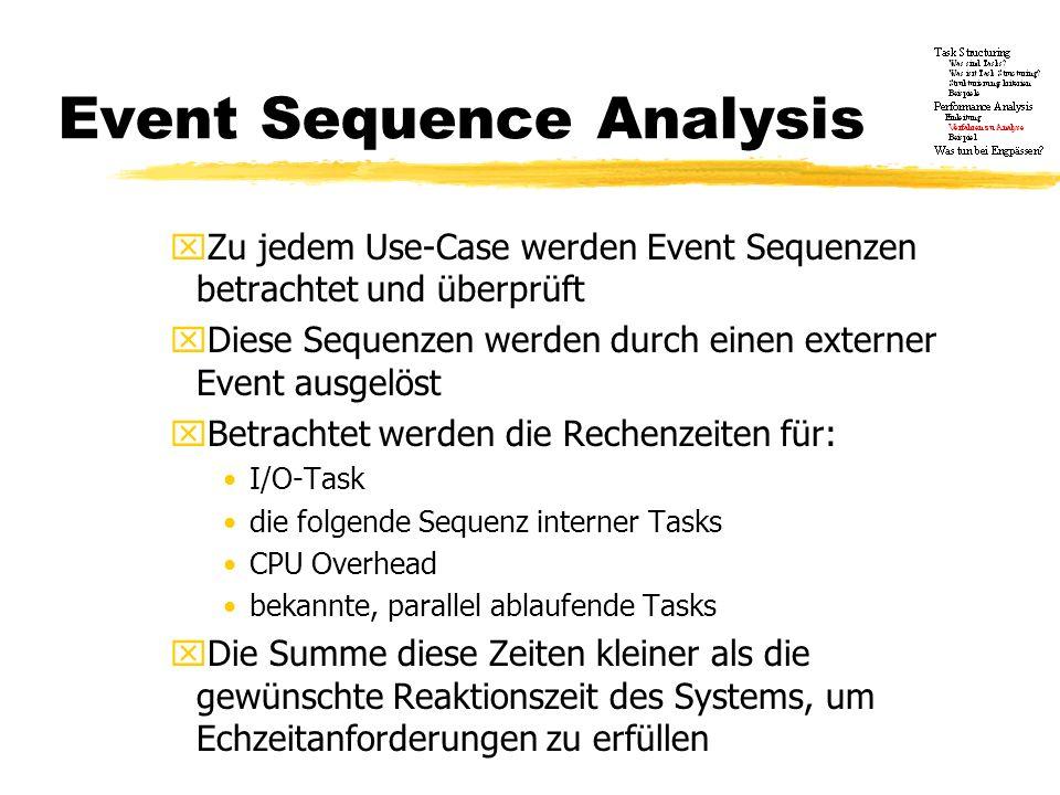 Event Sequence Analysis xZu jedem Use-Case werden Event Sequenzen betrachtet und überprüft xDiese Sequenzen werden durch einen externer Event ausgelös