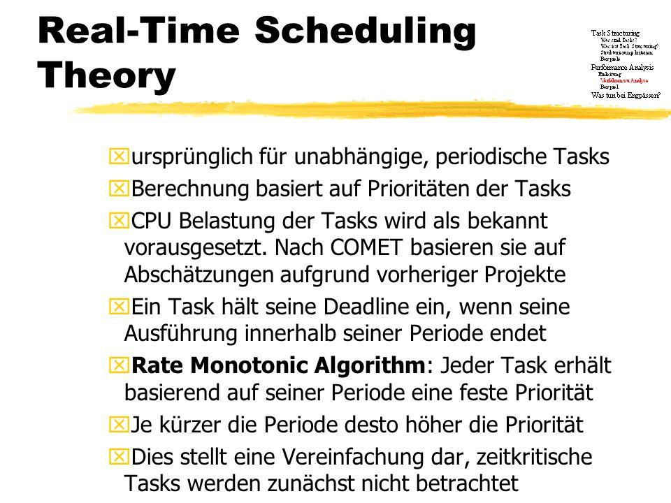 Real-Time Scheduling Theory xursprünglich für unabhängige, periodische Tasks xBerechnung basiert auf Prioritäten der Tasks xCPU Belastung der Tasks wi