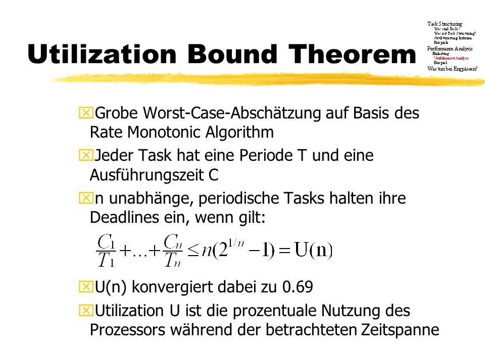 Utilization Bound Theorem xGrobe Worst-Case-Abschätzung auf Basis des Rate Monotonic Algorithm xJeder Task hat eine Periode T und eine Ausführungszeit