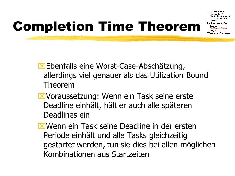 Completion Time Theorem xEbenfalls eine Worst-Case-Abschätzung, allerdings viel genauer als das Utilization Bound Theorem xVoraussetzung: Wenn ein Tas