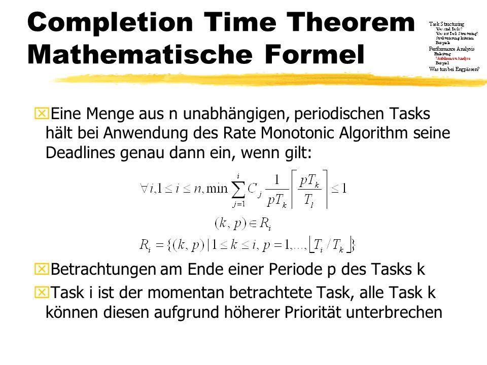 Completion Time Theorem Mathematische Formel xEine Menge aus n unabhängigen, periodischen Tasks hält bei Anwendung des Rate Monotonic Algorithm seine