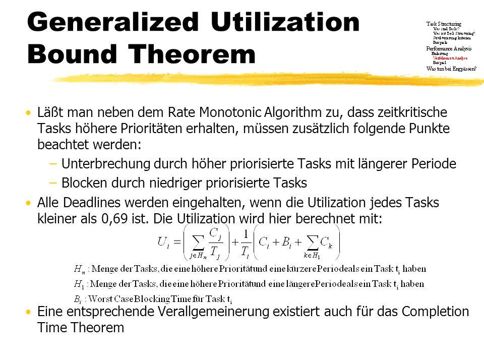 Generalized Utilization Bound Theorem Läßt man neben dem Rate Monotonic Algorithm zu, dass zeitkritische Tasks höhere Prioritäten erhalten, müssen zus
