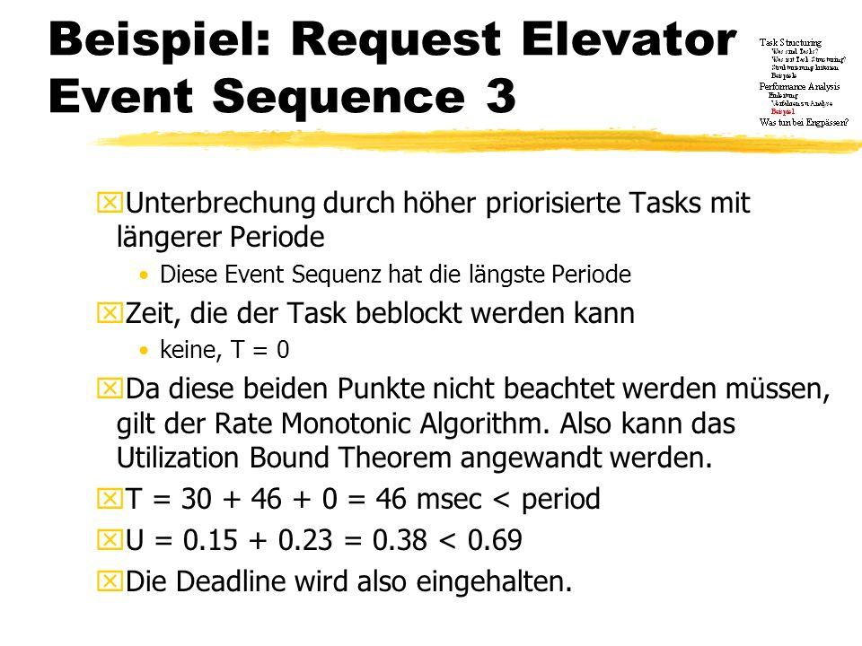 Beispiel: Request Elevator Event Sequence 3 xUnterbrechung durch höher priorisierte Tasks mit längerer Periode Diese Event Sequenz hat die längste Per