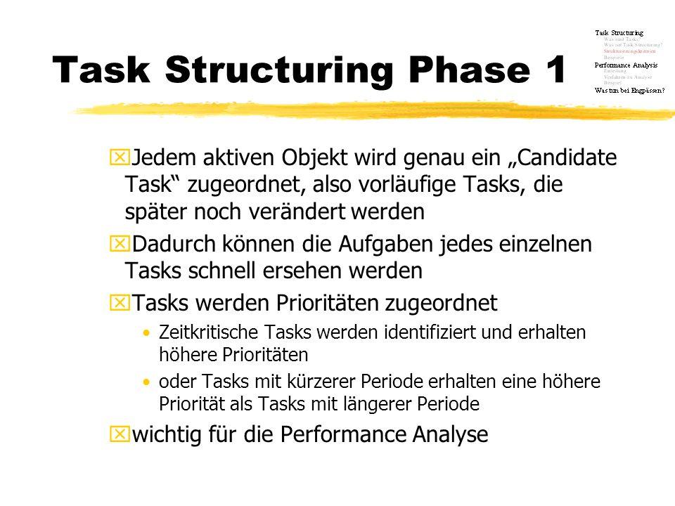 Task Structuring Phase 1 xJedem aktiven Objekt wird genau ein Candidate Task zugeordnet, also vorläufige Tasks, die später noch verändert werden xDadu