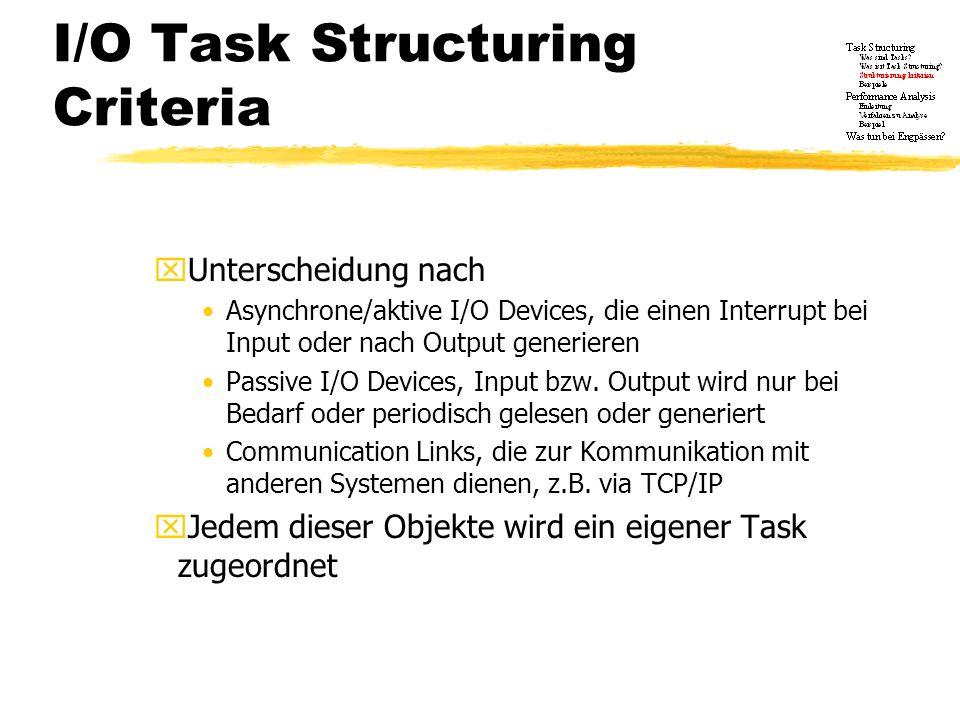 Beispiel I/O Task yFloorButtonInterface yAsynchronous Input Device: xDurch Drücken eines Knopfes wird der Fahrstuhl gerufen yNach dem I/O Task Structuring Criteria erhält das FloorButtonInterface einen eigenen Task