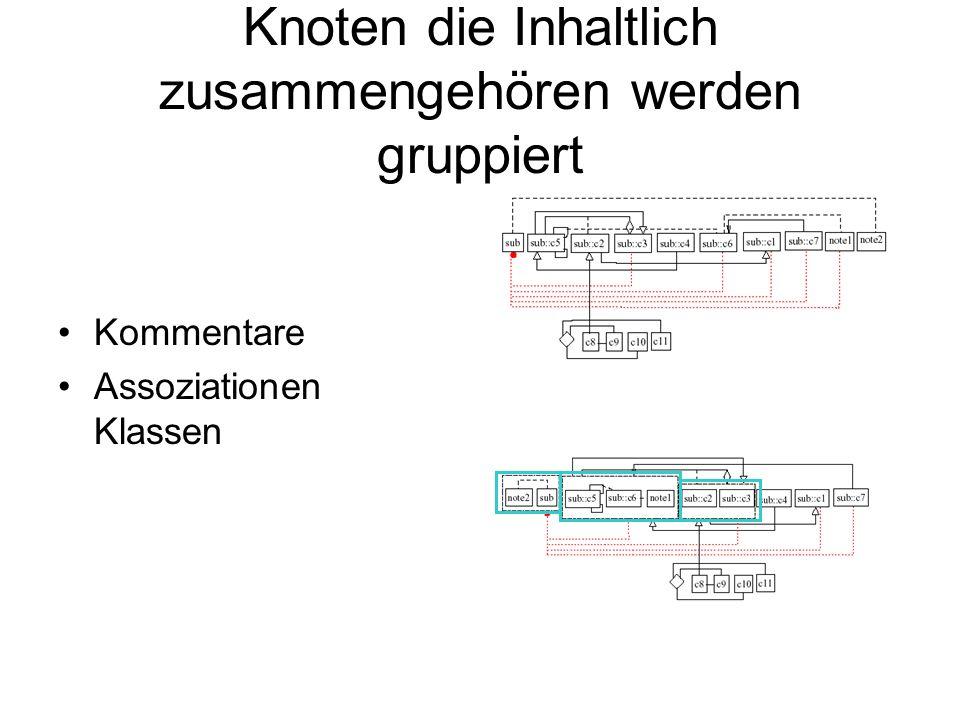 Knoten die Inhaltlich zusammengehören werden gruppiert Kommentare Assoziationen Klassen