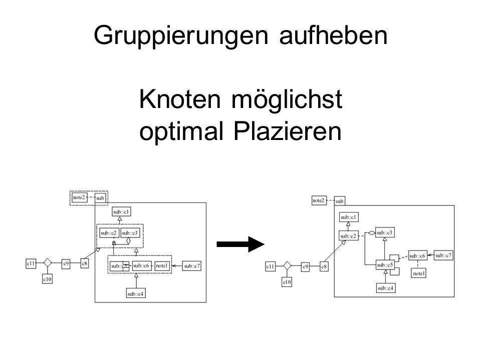 Gruppierungen aufheben Knoten möglichst optimal Plazieren