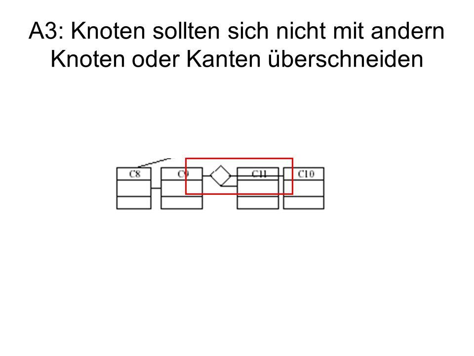 A3: Knoten sollten sich nicht mit andern Knoten oder Kanten überschneiden