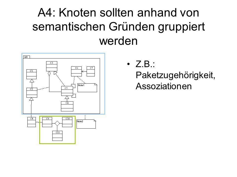 A4: Knoten sollten anhand von semantischen Gründen gruppiert werden Z.B.: Paketzugehörigkeit, Assoziationen