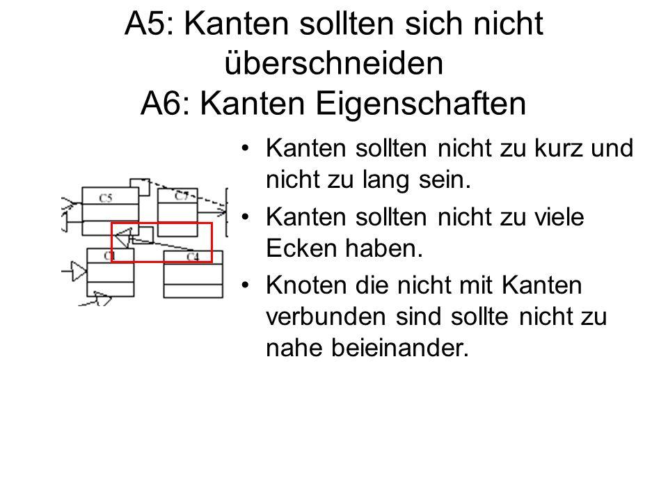 A5: Kanten sollten sich nicht überschneiden A6: Kanten Eigenschaften Kanten sollten nicht zu kurz und nicht zu lang sein.