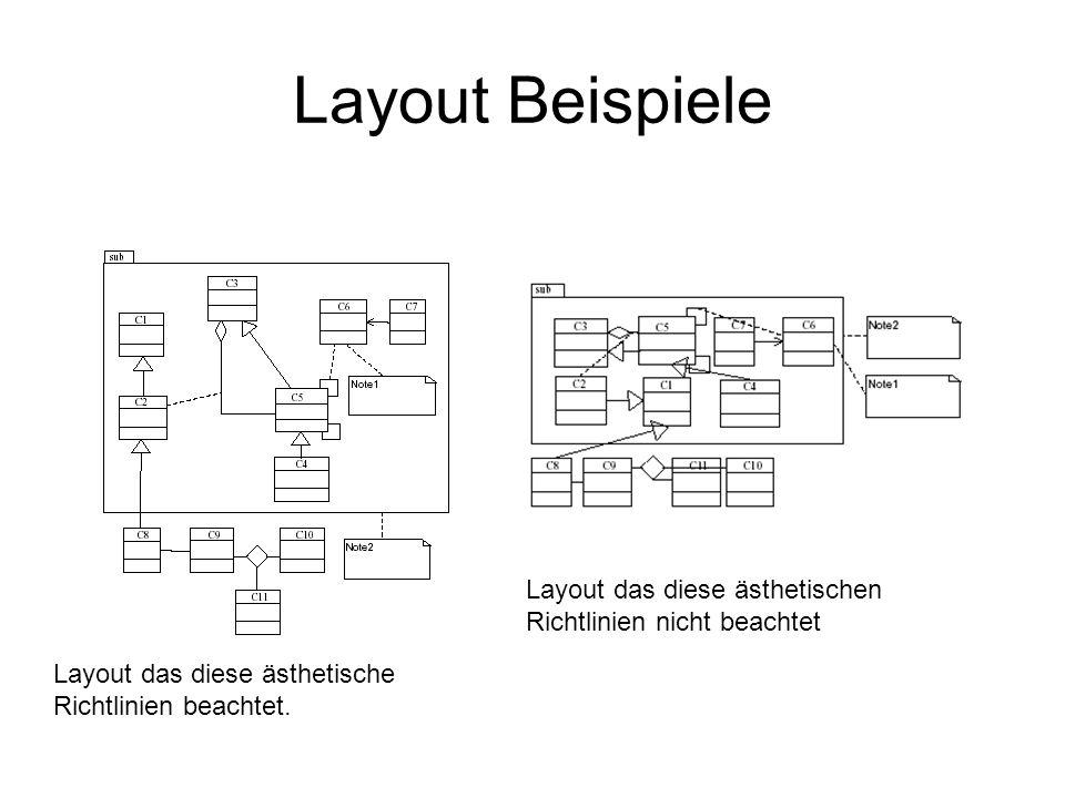 Layout Vergleich Hand Layout nach Ästhetischen Kriterien Hand Layout ohne Ästhetischen Kriterien Automatisches Layout nach Ästhetischen Kriterien