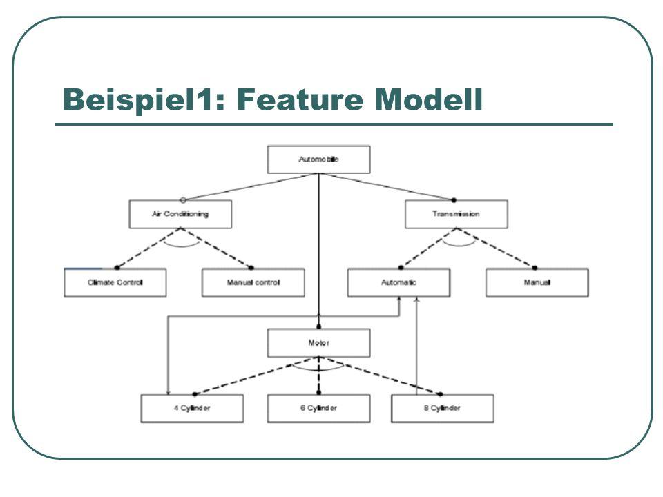 Beispiel1: Feature Modell