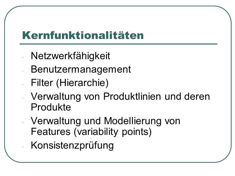 Kernfunktionalitäten - Netzwerkfähigkeit - Benutzermanagement - Filter (Hierarchie) - Verwaltung von Produktlinien und deren Produkte - Verwaltung und Modellierung von Features (variability points) - Konsistenzprüfung