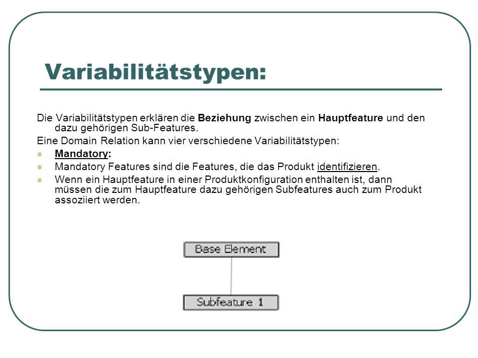 Evaluierung - Forschungsstudie durch Robert Bosch GmbH und Universität Stuttgart.