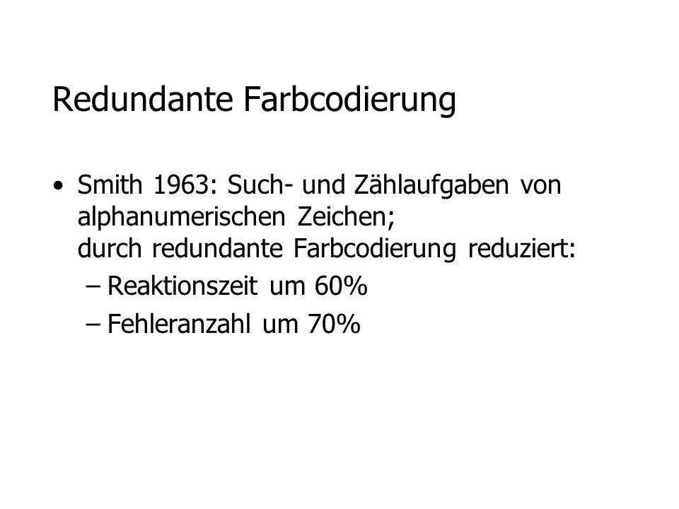 Redundante Farbcodierung Smith 1963: Such- und Zählaufgaben von alphanumerischen Zeichen; durch redundante Farbcodierung reduziert: –Reaktionszeit um