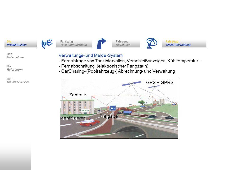Fahrzeug Navigation Das Unternehmen Fahrzeug Telekommunikation Die Referenzen Der Rundum-Service Die Produkt-Linien Fahrzeug Online-Verwaltung Verwalt