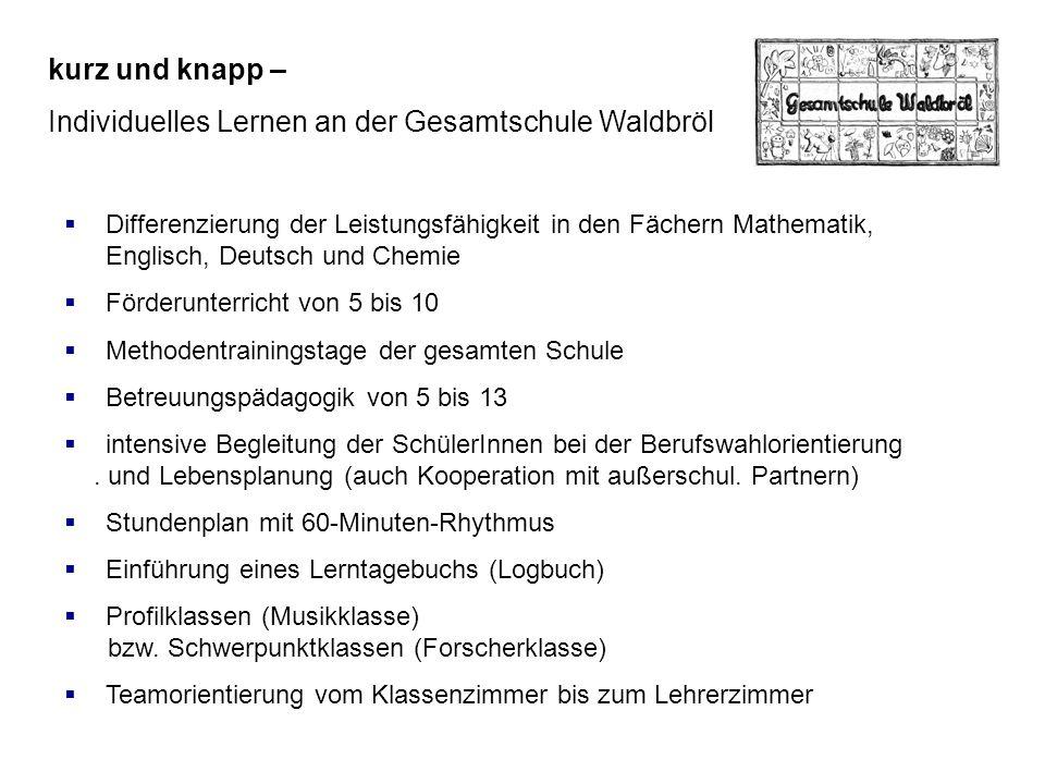 Inhaltsverzeichnis SchülerInnen als Individuen im Blick – GE Waldbröl Erst einmal ankommen.
