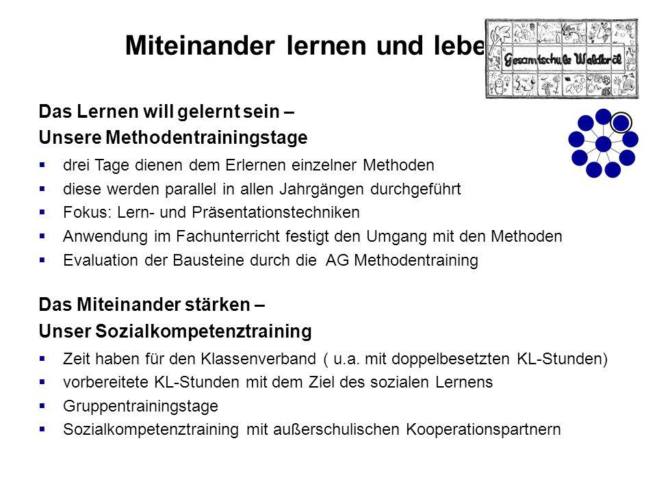SchülerInnen dort abholen, wo sie stehen Bestandsaufnahme in den Fächern Deutsch, Mathematik und Englisch u.a.