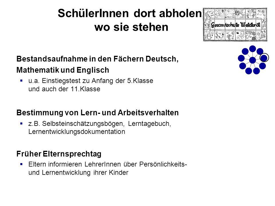 SchülerInnen dort abholen, wo sie stehen Bestandsaufnahme in den Fächern Deutsch, Mathematik und Englisch u.a. Einstiegstest zu Anfang der 5.Klasse un