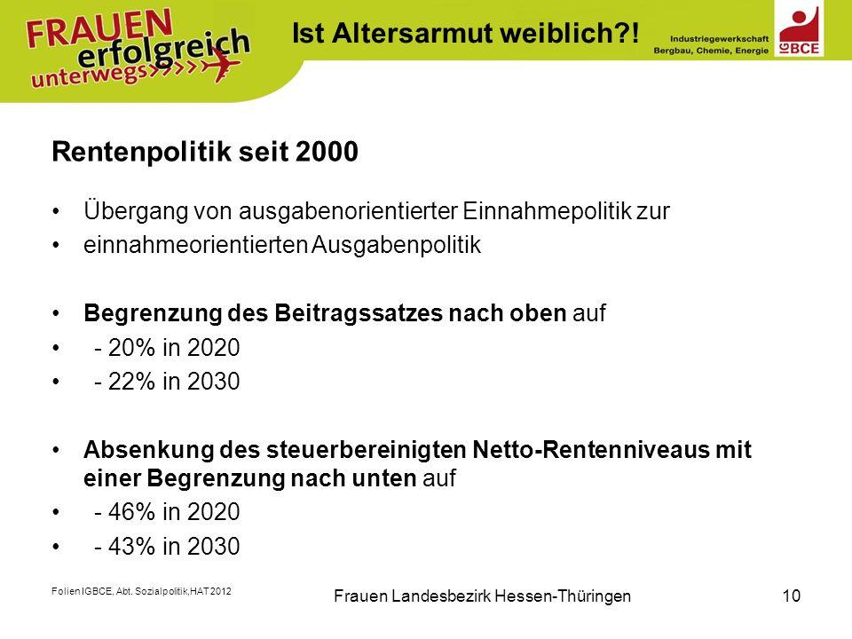Folien IGBCE, Abt. Sozialpolitik,HAT 2012 Frauen Landesbezirk Hessen-Thüringen10 Rentenpolitik seit 2000 Übergang von ausgabenorientierter Einnahmepol