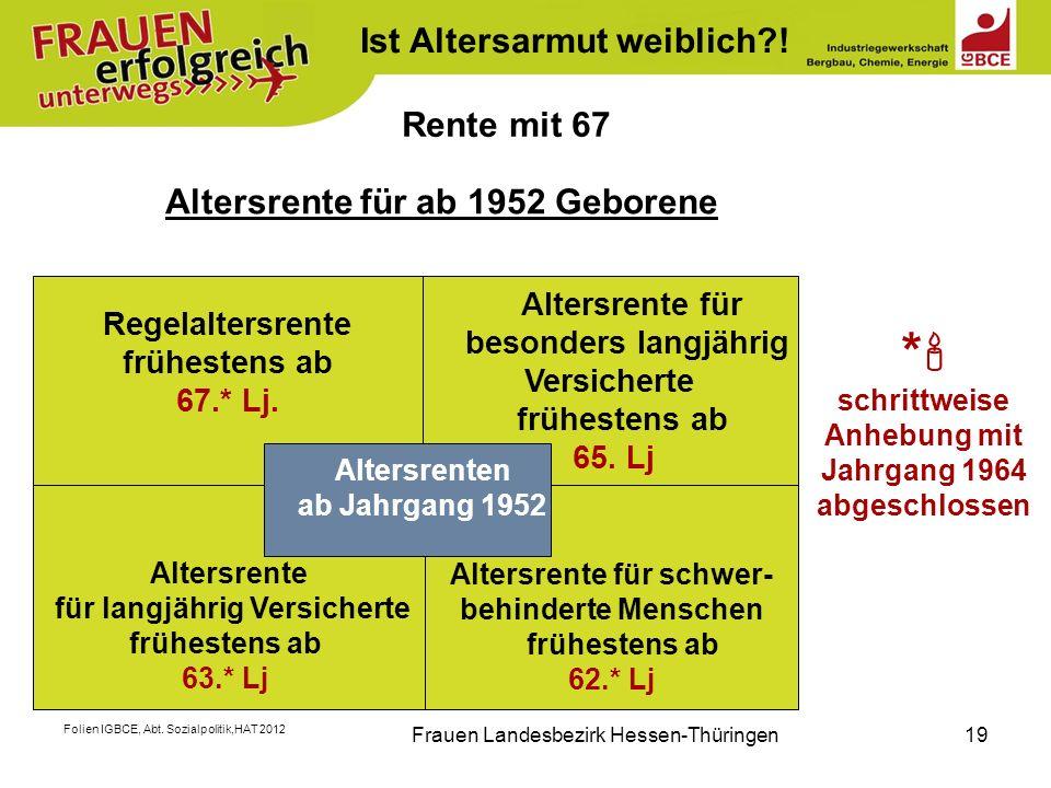 Folien IGBCE, Abt. Sozialpolitik,HAT 2012 Frauen Landesbezirk Hessen-Thüringen19 Rente mit 67 Altersrente für ab 1952 Geborene Regelaltersrente frühes