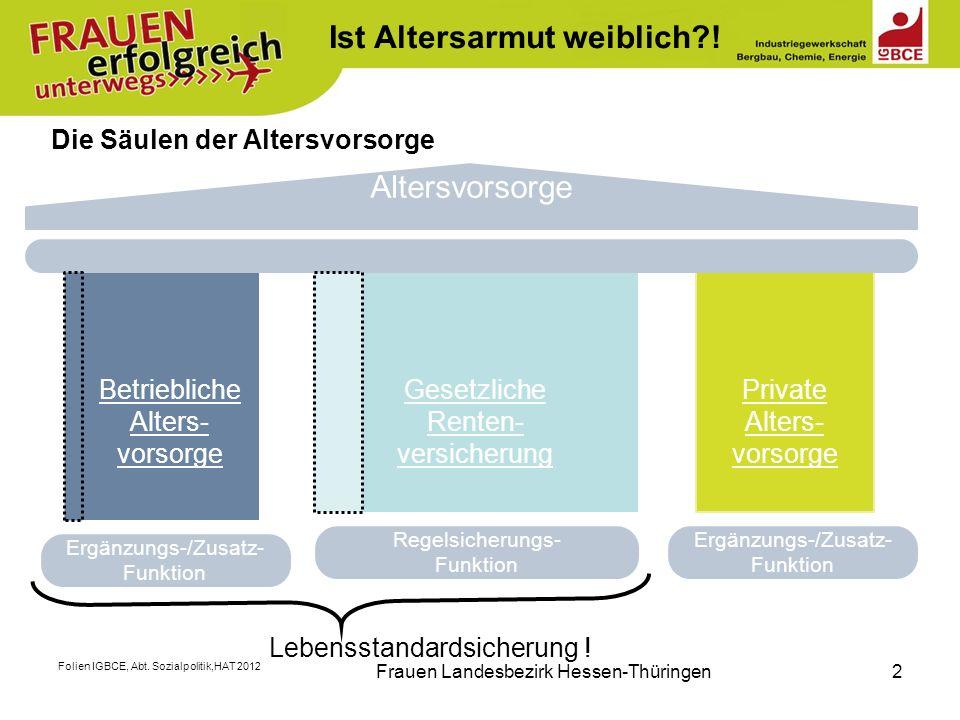 Folien IGBCE, Abt. Sozialpolitik,HAT 2012 Frauen Landesbezirk Hessen-Thüringen2 Die Säulen der Altersvorsorge Regelsicherungs- Funktion Gesetzliche Re